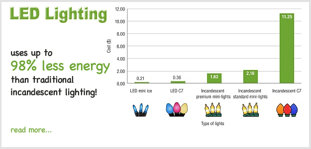 LED Savings Info Update